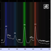 Light Analyzer (need Diffraction Grating) icon